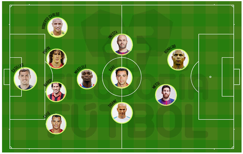 Mi once inicial